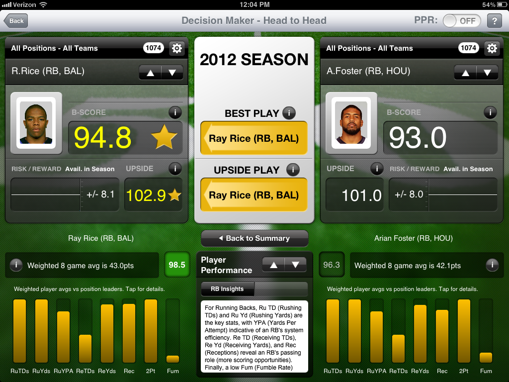 Bloomberg Sports Upgrades Decision Maker NFL Fantasy