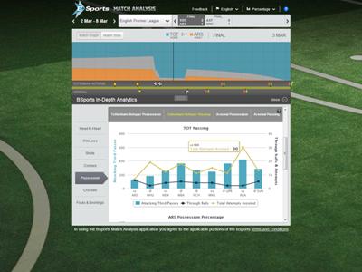 BSports Match Analysis Tool