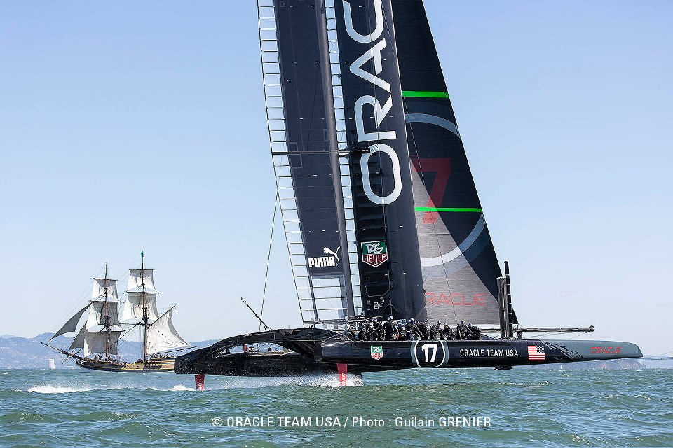 America's Cup 2013 sports technology is a team equalizer