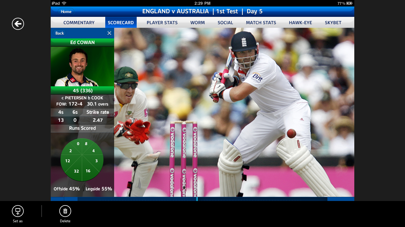Diva Cricket sports technology ready for fans and sport benefit worldwide