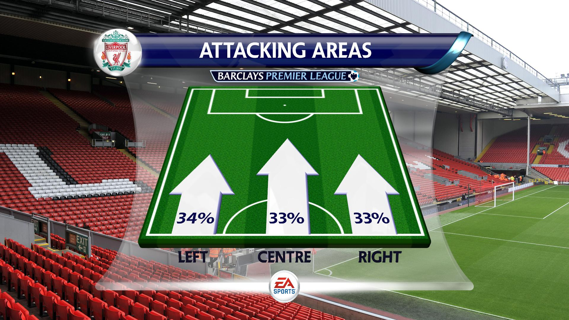 The contract, encompassing all BBC coverage of live football matches and related studio programming, calls for deltatre to collate match results data and power TV graphics.