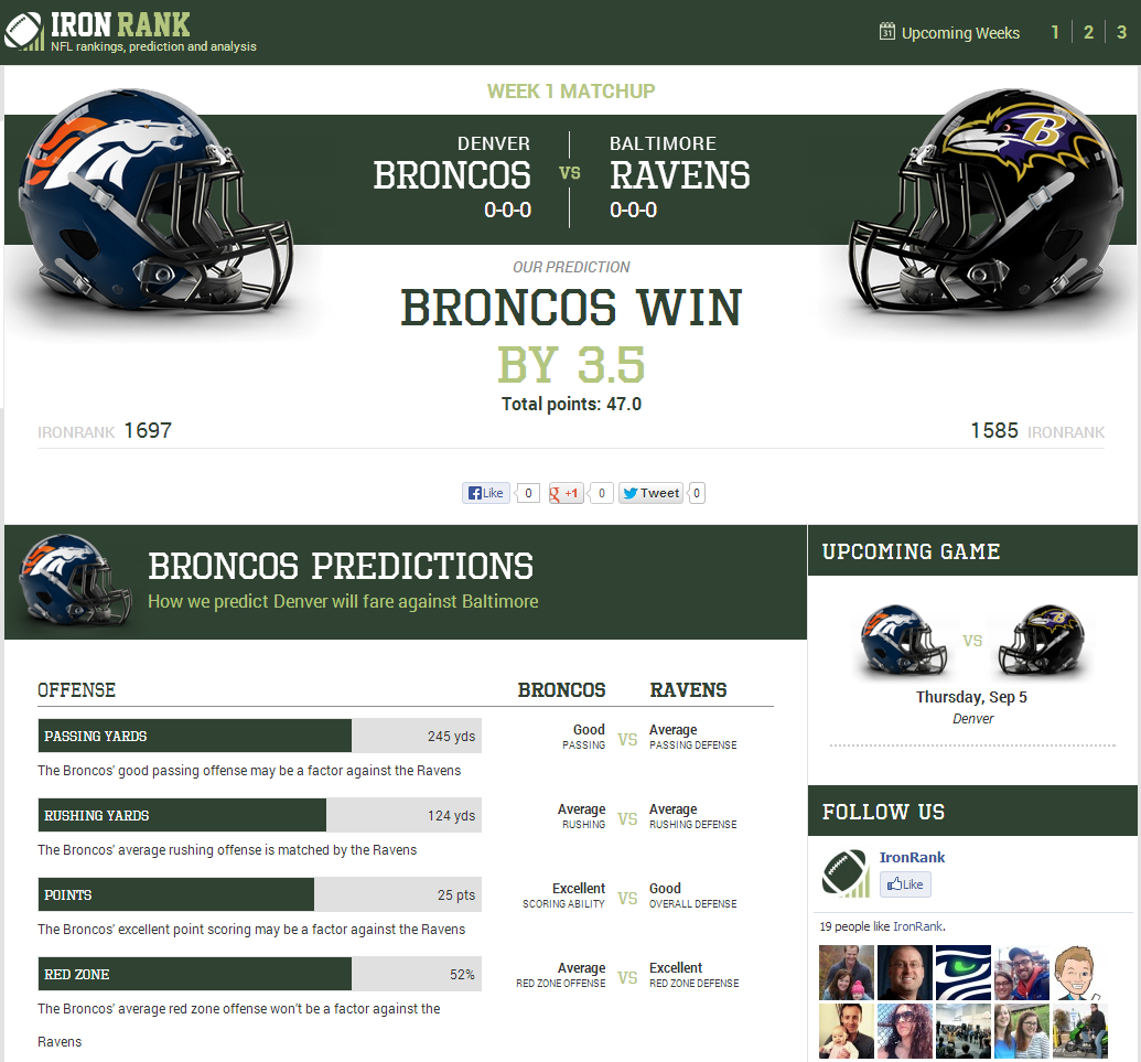 Predicting head-to-head NFL games are what IronRank does best, in fact, no one else in the world has a software Solution that truly compares