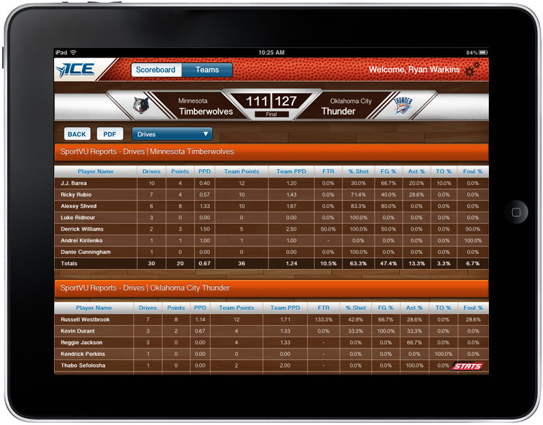 The advancement of sports technology is producing game changing products such as ICE created by SportVU.
