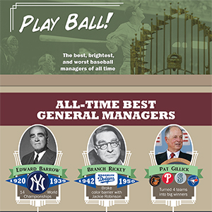 Play Ball All-Time Best General Managers - Sports Management Degree Infographic