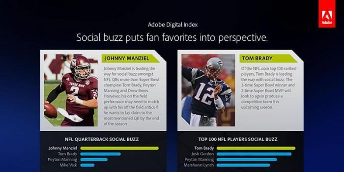 Johnny Manziel, Tom Brady and Jameis Winston are kings.