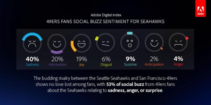 The rivalry between San Francisco and Seattle is real.