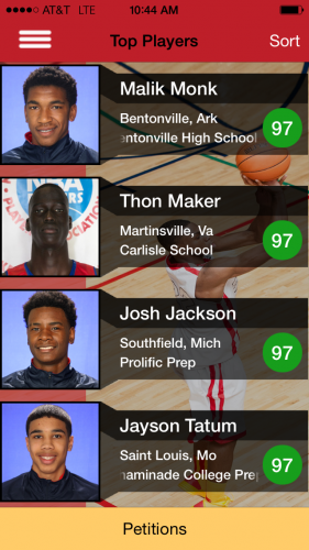 THE RANKS is the first fan driven social platform, mobile application for high school basketball rankings.