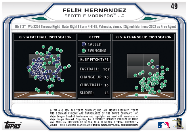 Topps and Bloomberg Sports Create Partnership to Revolutionize Baseball Trading Card Statistics with Advanced Analytics