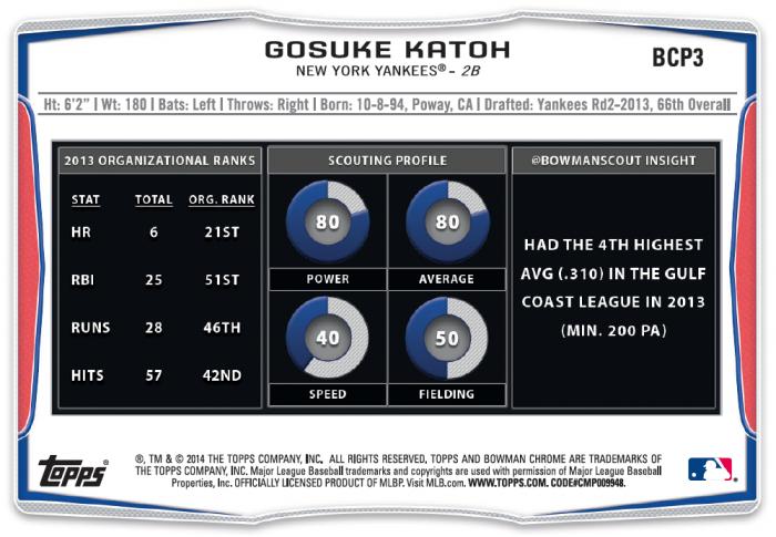 Gosuke Katoh was the New York Yankees second round pick in the 2013 MLB draft