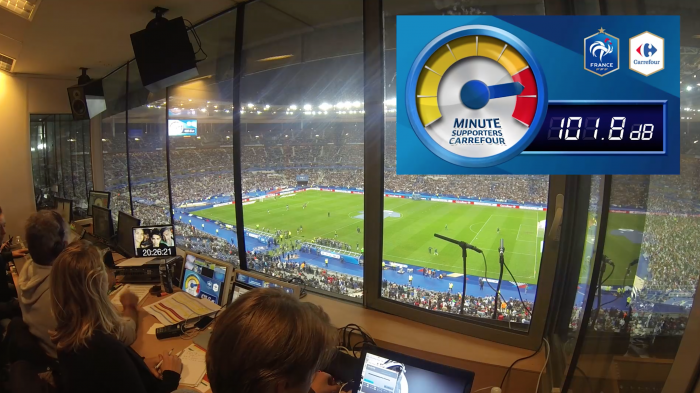 Decibel Meter By Uplause Setting Fan Experience Standards At Stadiums, Arenas And Venues.