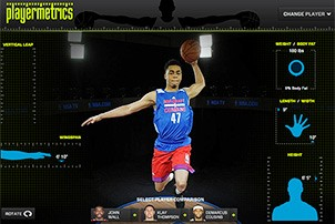 NBA Draft 15 playermetrics.