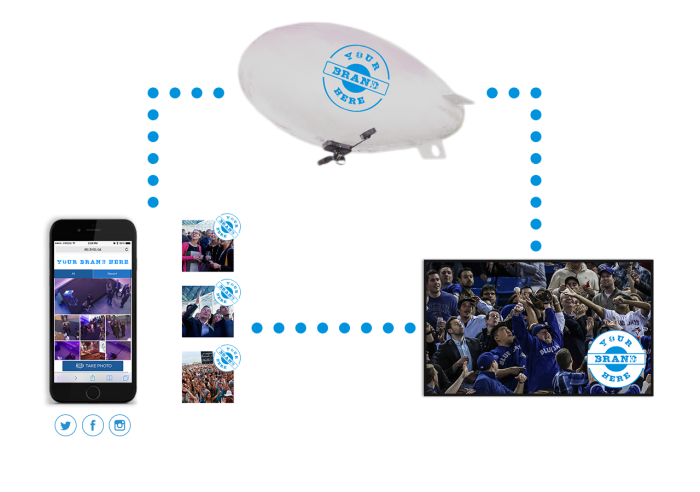 "Brizi Rogers Cup Fan Cam can instantly snap group photos or ""aerial selfies"" from a new vantage point, while Brizi Analytics tracks social content across multiple platforms and measures its network effect."