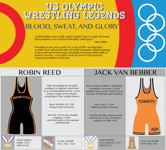 Team USA Wrestling Olympic Legends Of The Mat - SportsTechie blog.