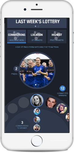 Everton and Manchester City Football Club Implement Premier Browser - SportsTechie blog.