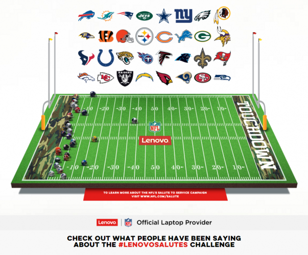 Lenovo Joins NFL's Salute to Service Campaign with #LenovoSalutes.
