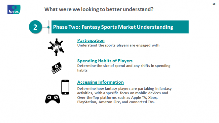 Current State Of The Thriving Fantasy Sports Industry - SportsTechie blog.