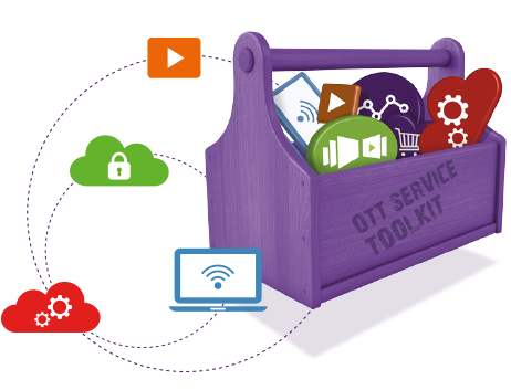 Saffron Digital helps its customers build multi-platform digital video services for entertainment delivered over-the-top to internet connected devices.