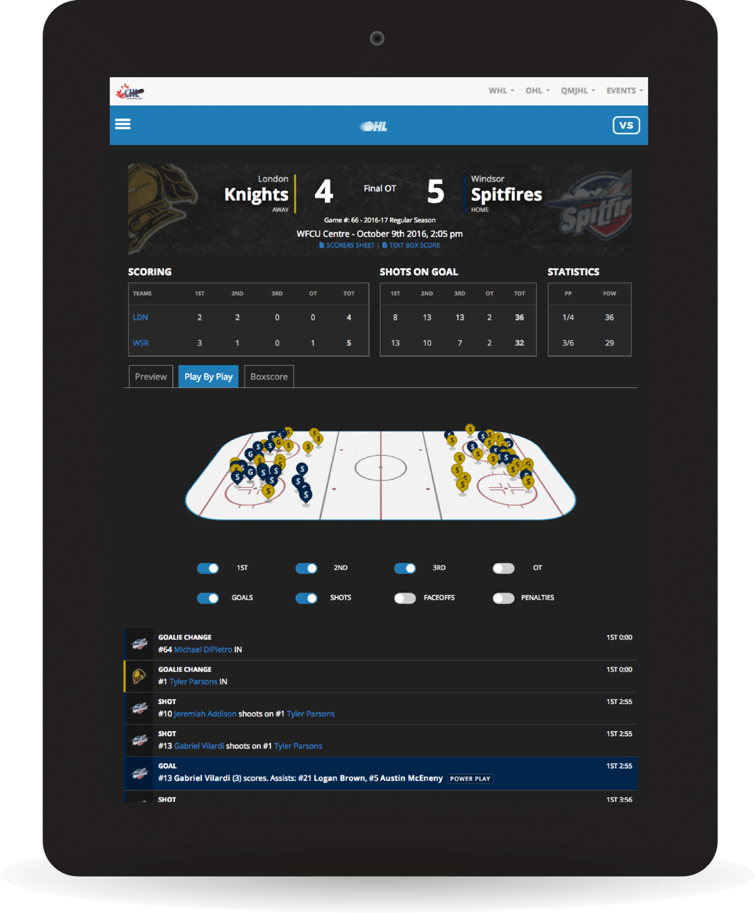 The Canadian Hockey League today announced a new deal with Stadium Digital to implement a web network and custom websites.