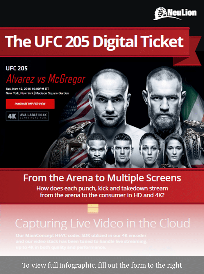 The UFC 205 Digital Ticket.