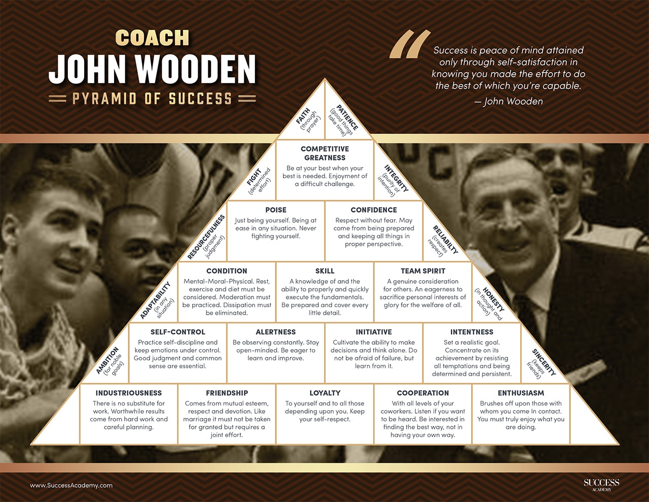 This is a graphic of Crazy John Wooden Pyramid of Success Printable